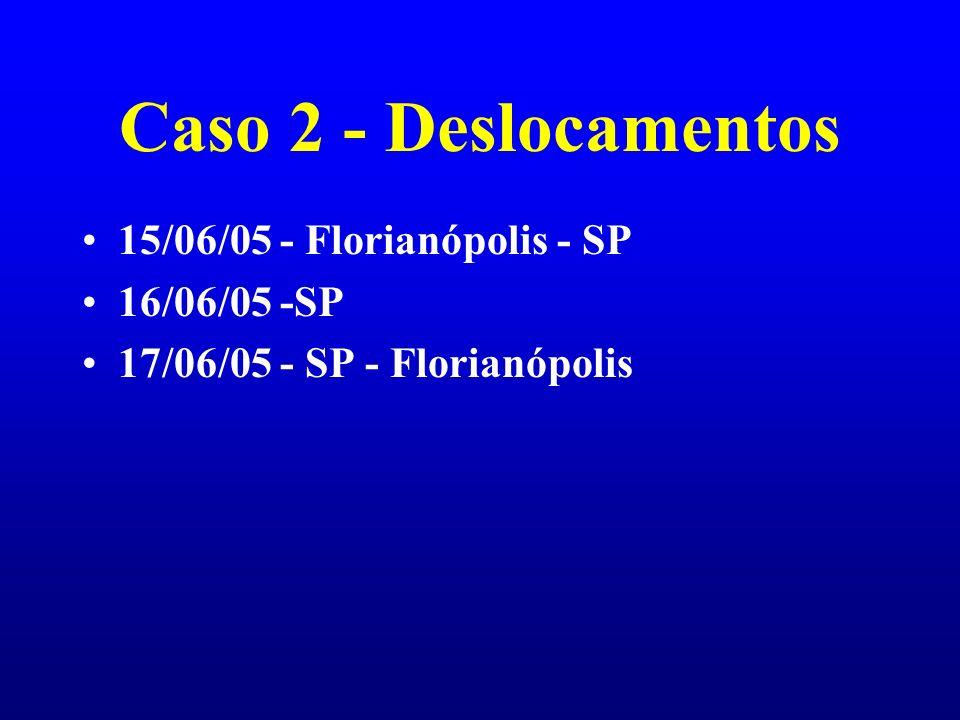 Caso 2 - Deslocamentos 15/06/05 - Florianópolis - SP 16/06/05 -SP