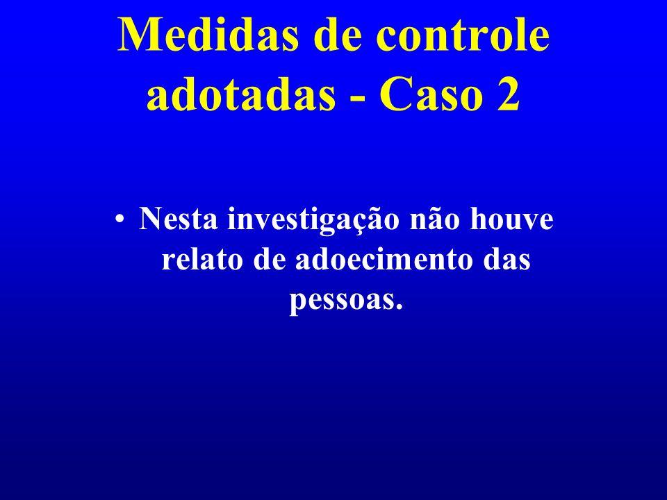 Medidas de controle adotadas - Caso 2
