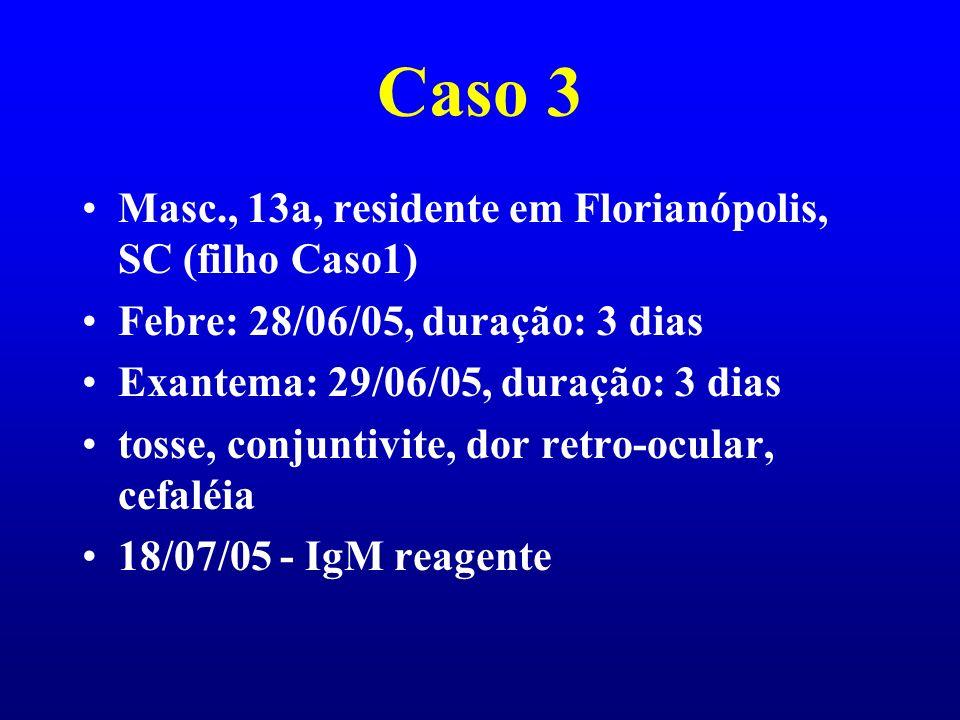 Caso 3 Masc., 13a, residente em Florianópolis, SC (filho Caso1)