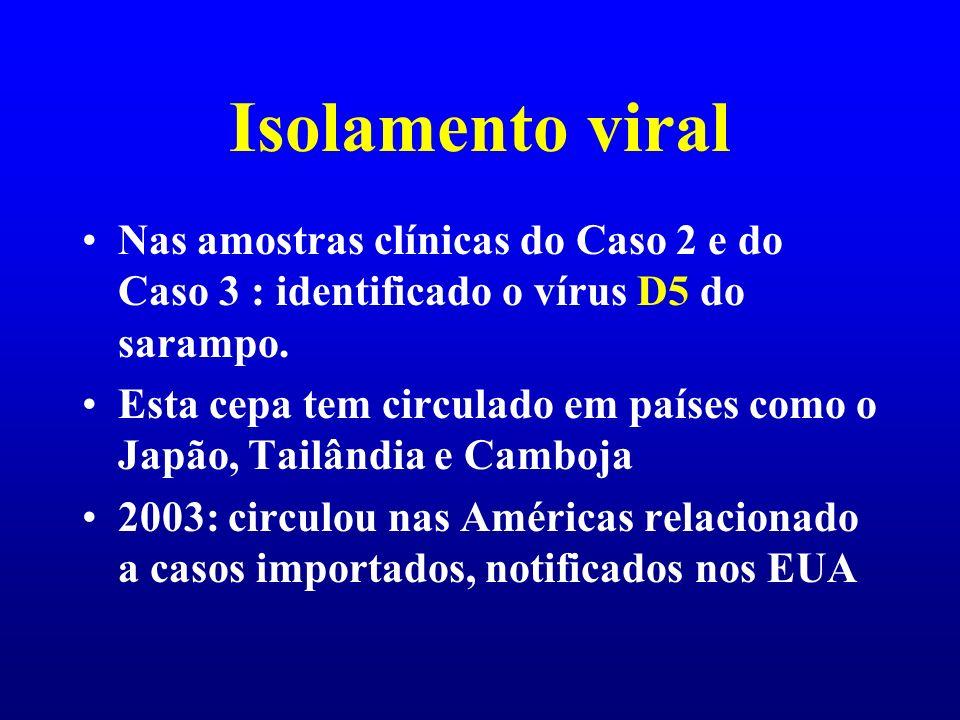 Isolamento viral Nas amostras clínicas do Caso 2 e do Caso 3 : identificado o vírus D5 do sarampo.