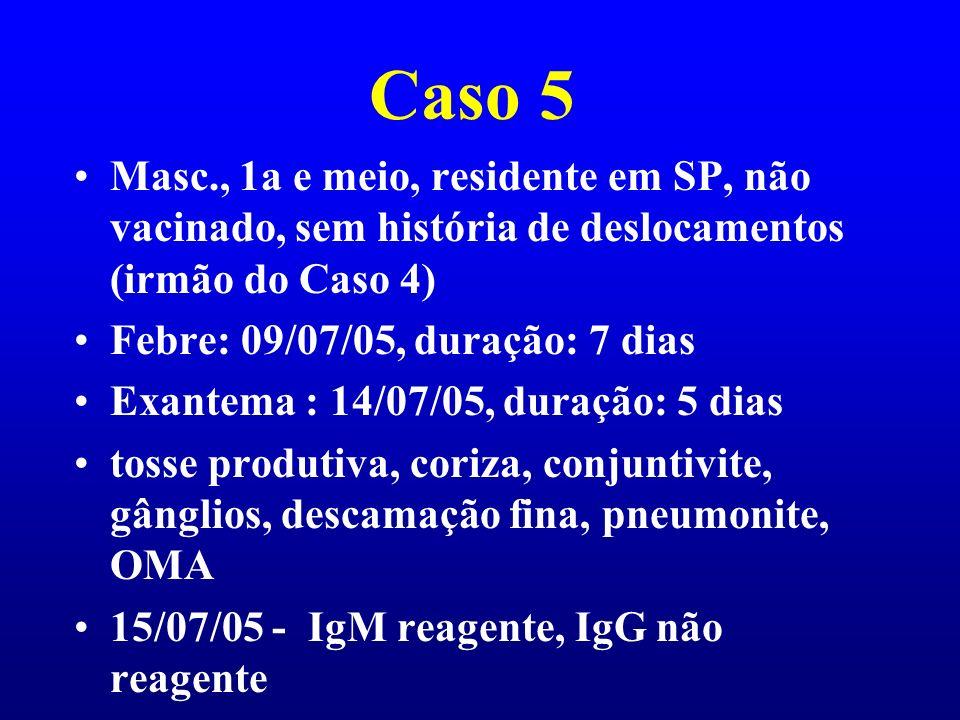 Caso 5 Masc., 1a e meio, residente em SP, não vacinado, sem história de deslocamentos (irmão do Caso 4)