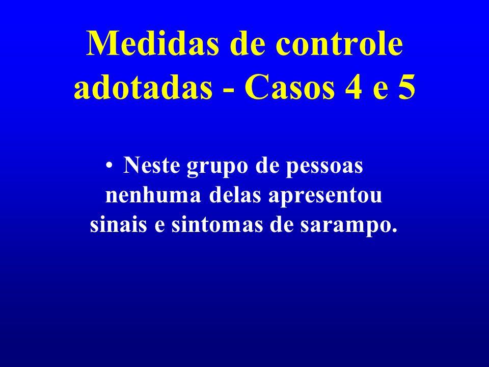 Medidas de controle adotadas - Casos 4 e 5