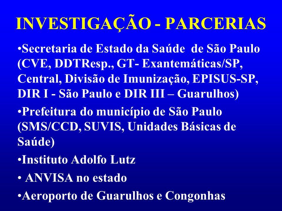 INVESTIGAÇÃO - PARCERIAS