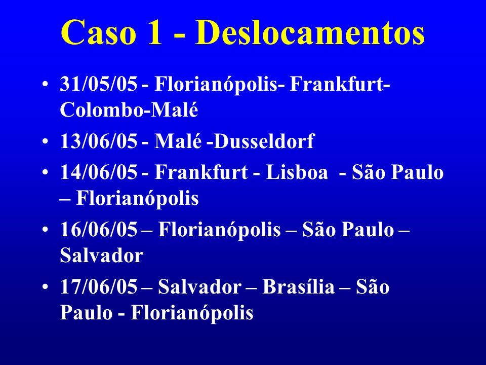 Caso 1 - Deslocamentos 31/05/05 - Florianópolis- Frankfurt-Colombo-Malé. 13/06/05 - Malé -Dusseldorf.