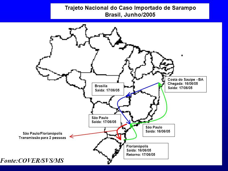 Fonte:COVER/SVS/MS Trajeto Nacion al do Caso Importado de Sarampo