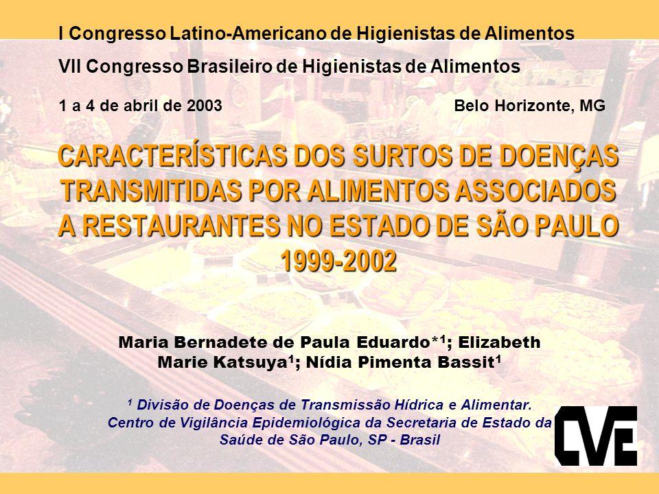 I Congresso Latino-Americano de Higienistas de Alimentos