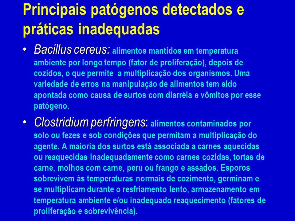 Principais patógenos detectados e práticas inadequadas