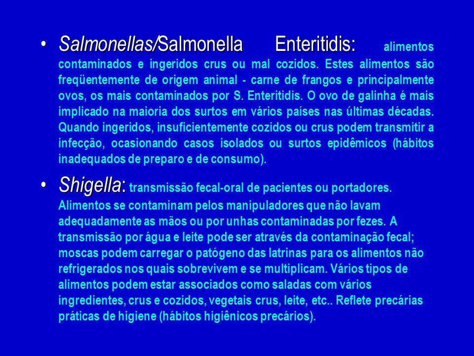 Salmonellas/Salmonella Enteritidis: alimentos contaminados e ingeridos crus ou mal cozidos. Estes alimentos são freqüentemente de origem animal - carne de frangos e principalmente ovos, os mais contaminados por S. Enteritidis. O ovo de galinha é mais implicado na maioria dos surtos em vários países nas últimas décadas. Quando ingeridos, insuficientemente cozidos ou crus podem transmitir a infecção, ocasionando casos isolados ou surtos epidêmicos (hábitos inadequados de preparo e de consumo).