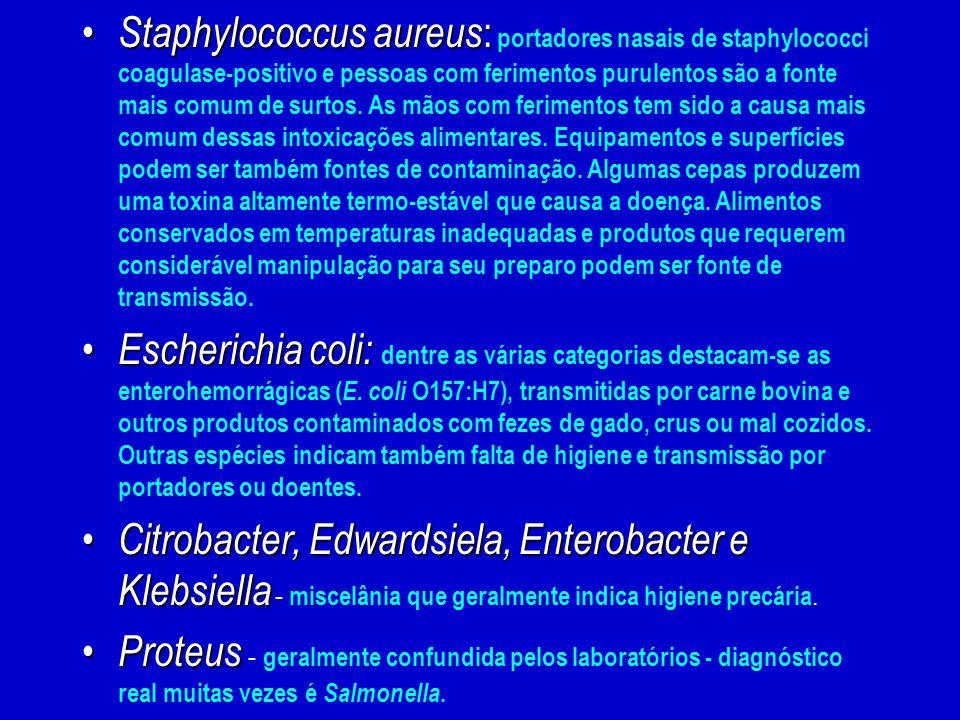 Staphylococcus aureus: portadores nasais de staphylococci coagulase-positivo e pessoas com ferimentos purulentos são a fonte mais comum de surtos. As mãos com ferimentos tem sido a causa mais comum dessas intoxicações alimentares. Equipamentos e superfícies podem ser também fontes de contaminação. Algumas cepas produzem uma toxina altamente termo-estável que causa a doença. Alimentos conservados em temperaturas inadequadas e produtos que requerem considerável manipulação para seu preparo podem ser fonte de transmissão.