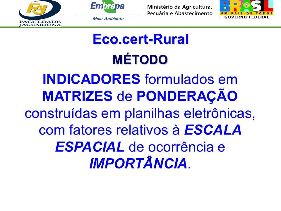 Eco.cert-Rural MÉTODO.