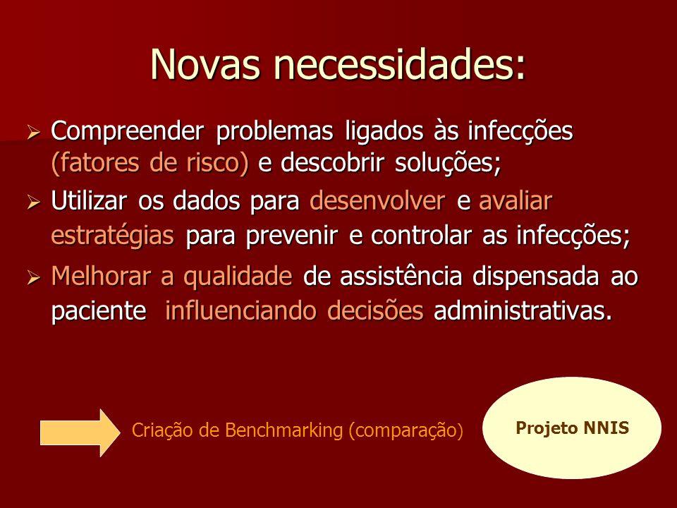 Novas necessidades:Compreender problemas ligados às infecções (fatores de risco) e descobrir soluções;