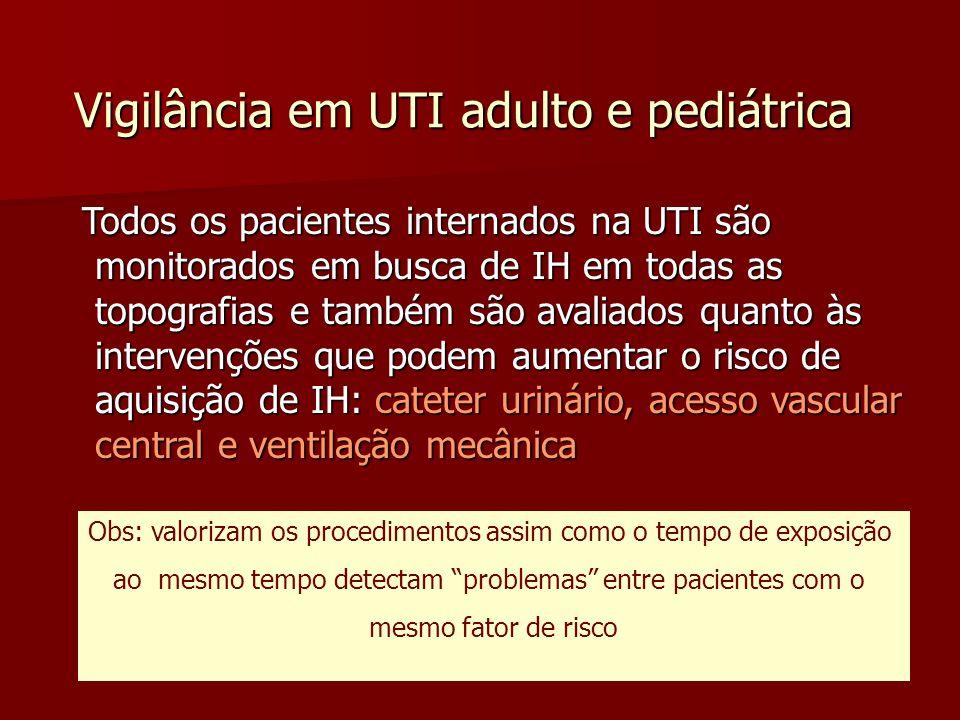 Vigilância em UTI adulto e pediátrica