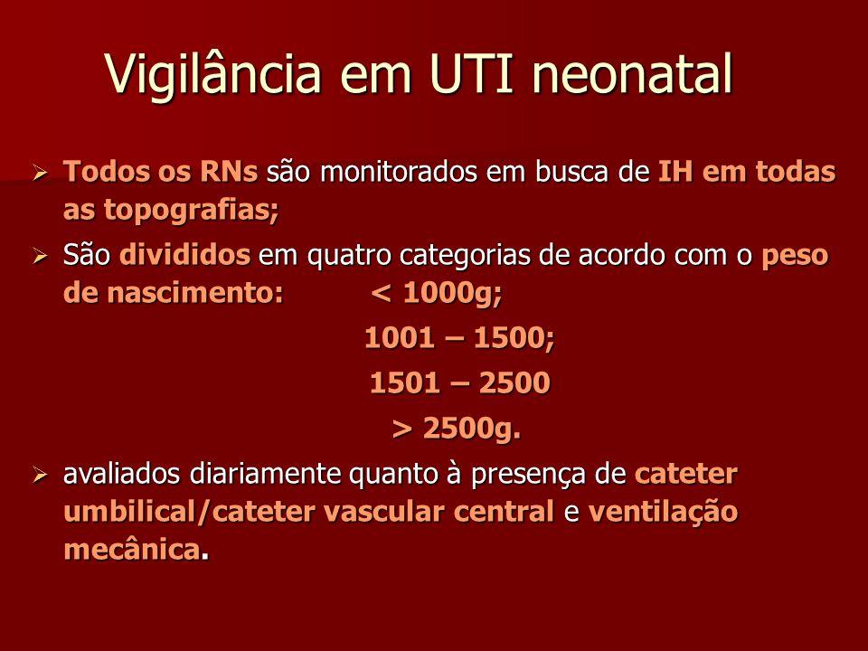 Vigilância em UTI neonatal