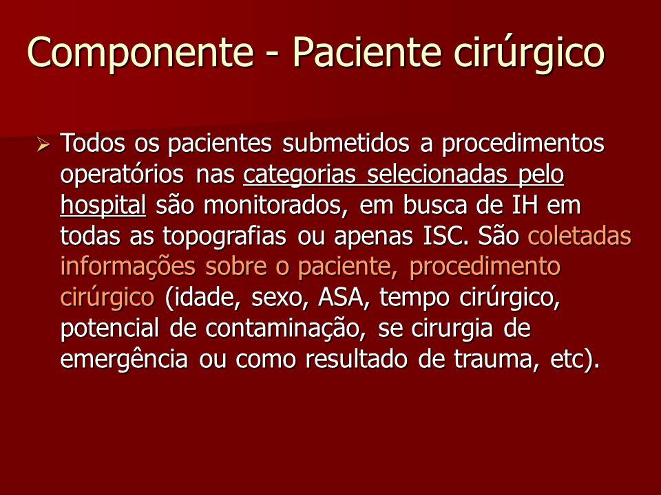 Componente - Paciente cirúrgico