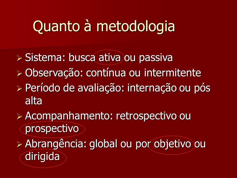 Quanto à metodologia Sistema: busca ativa ou passiva