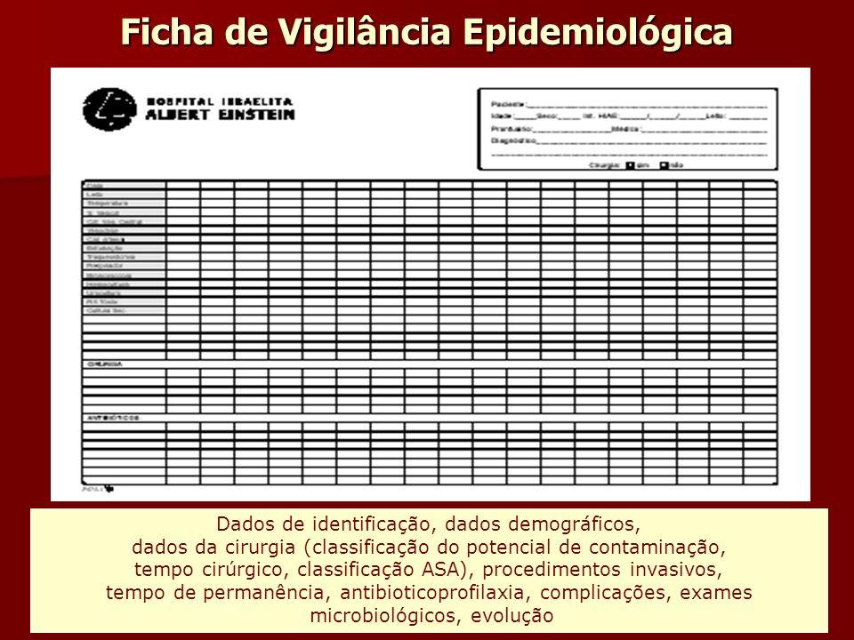 Ficha de Vigilância Epidemiológica