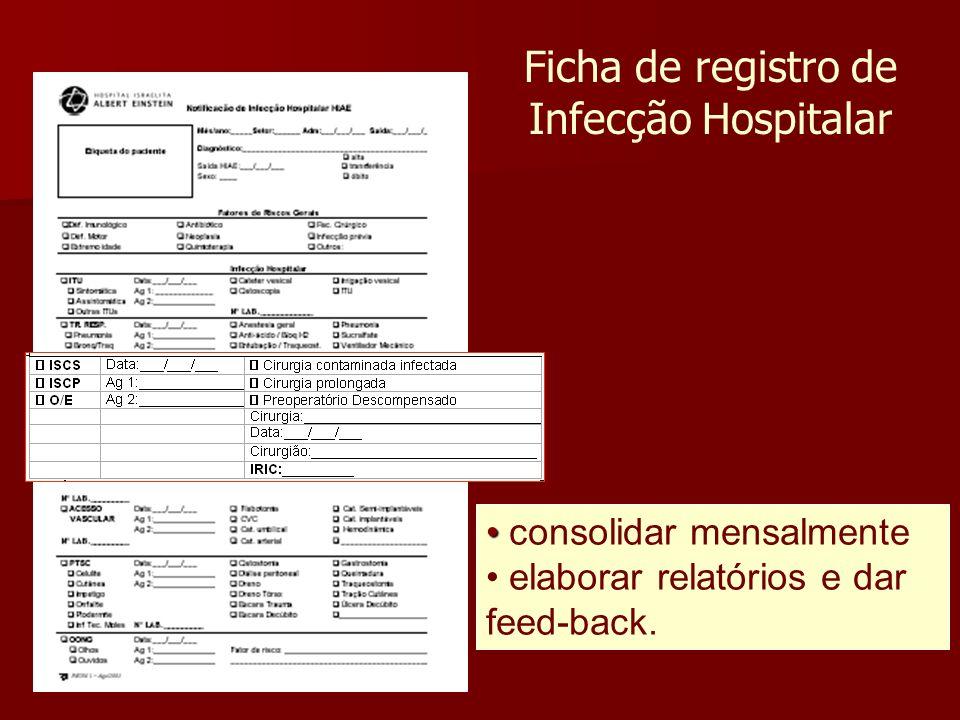 Ficha de registro de Infecção Hospitalar