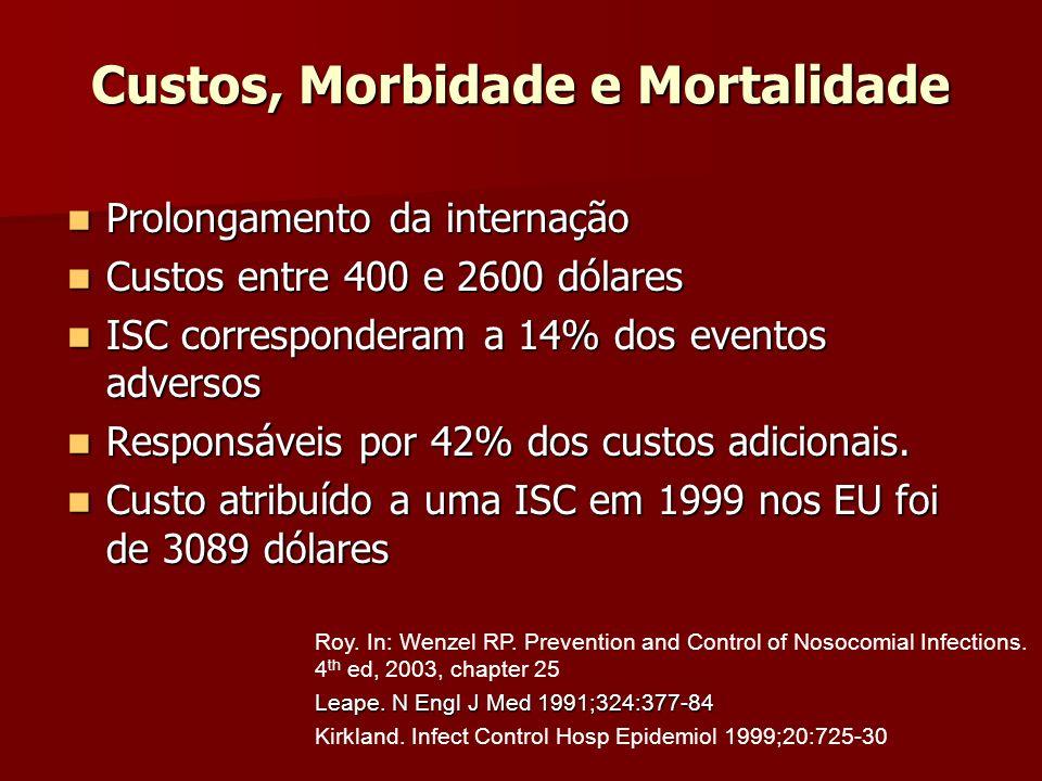 Custos, Morbidade e Mortalidade