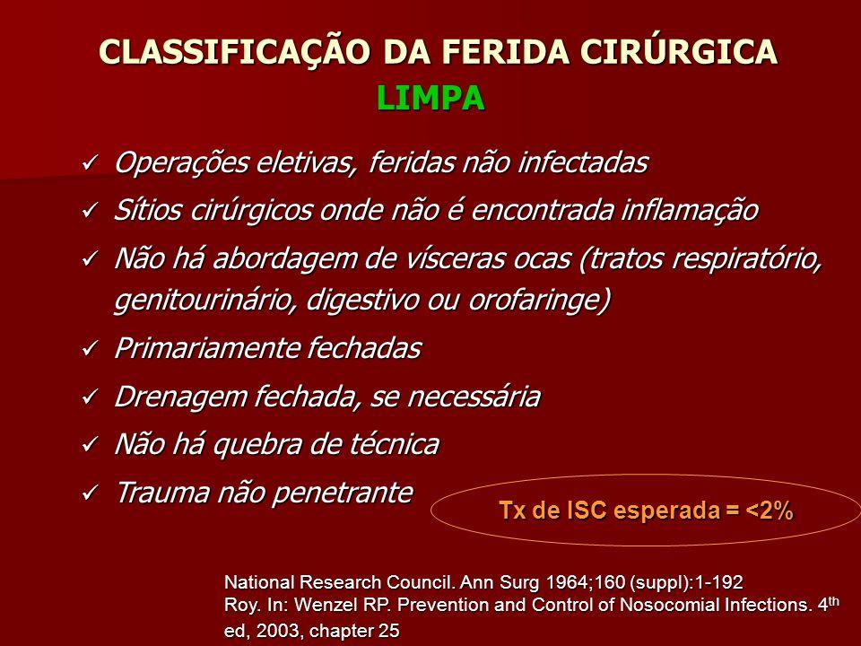 CLASSIFICAÇÃO DA FERIDA CIRÚRGICA Tx de ISC esperada = <2%