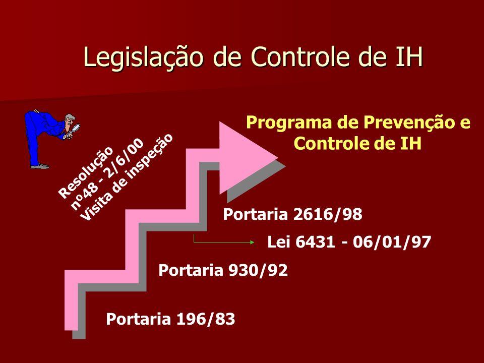 Programa de Prevenção e