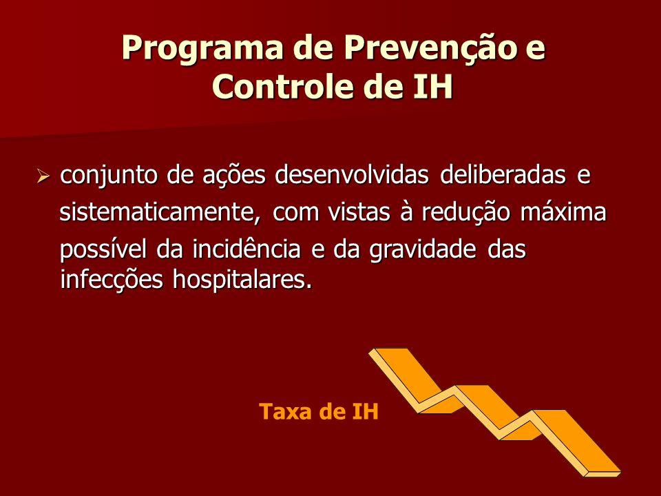 Programa de Prevenção e Controle de IH