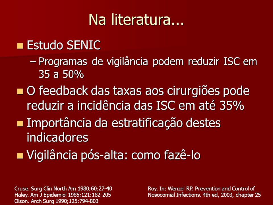 Na literatura... Estudo SENIC