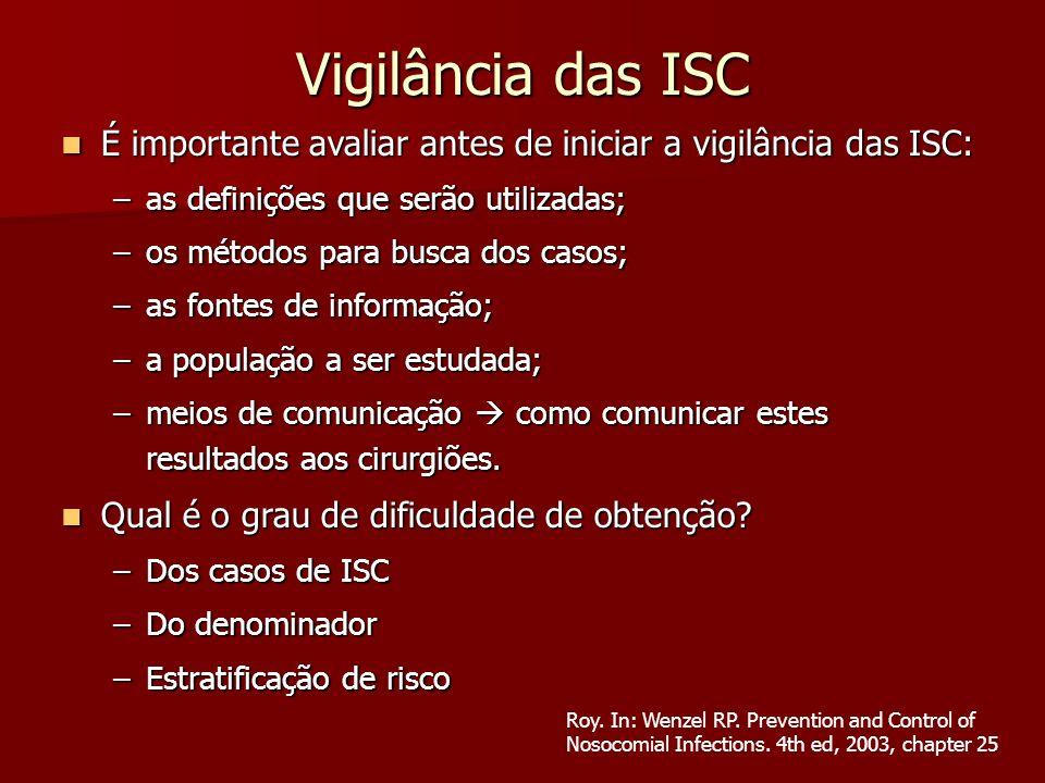 Vigilância das ISC É importante avaliar antes de iniciar a vigilância das ISC: as definições que serão utilizadas;