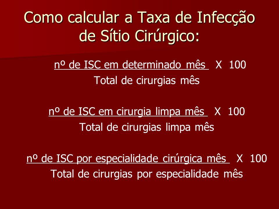 Como calcular a Taxa de Infecção de Sítio Cirúrgico: