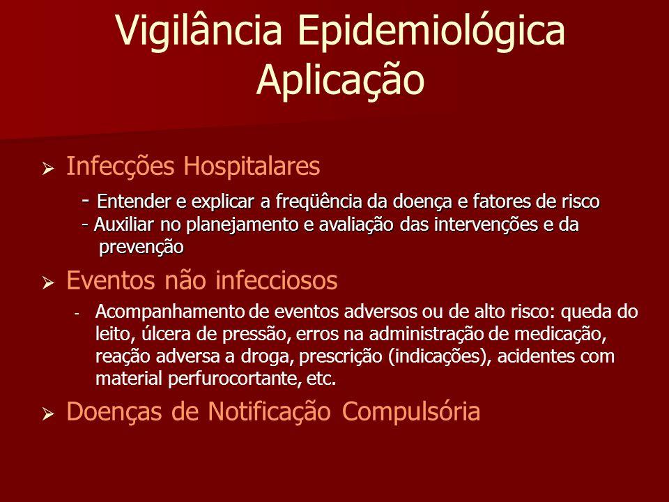 Vigilância Epidemiológica Aplicação