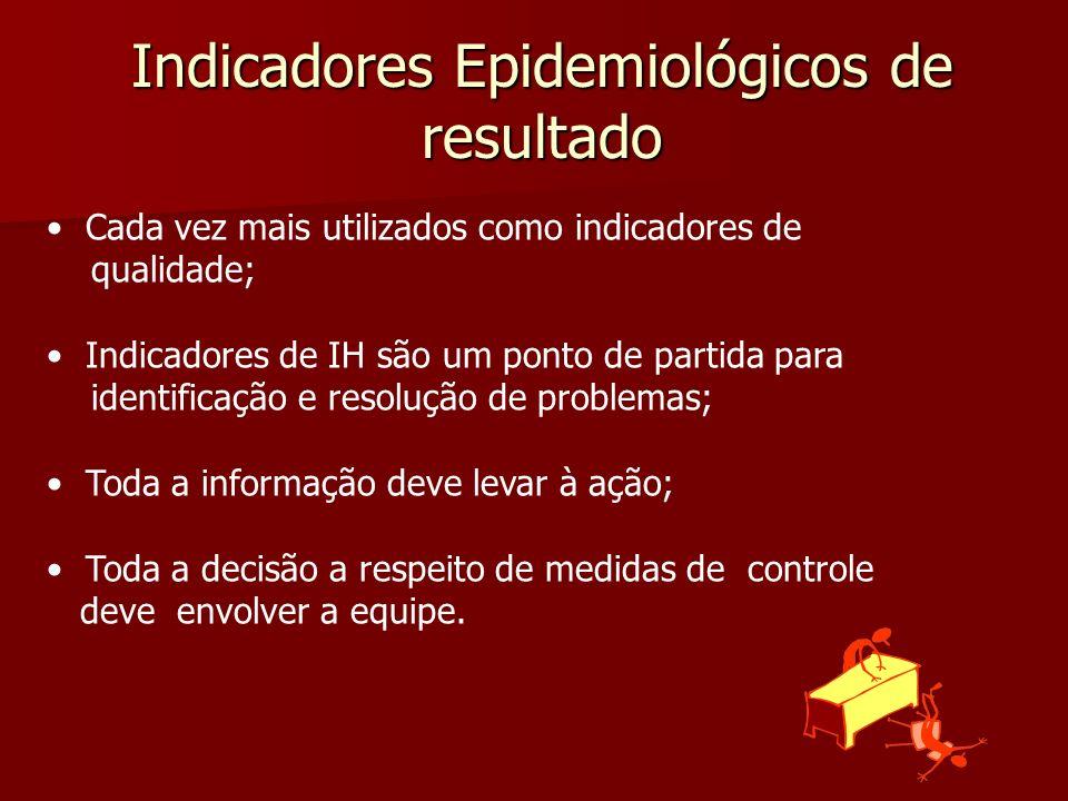 Indicadores Epidemiológicos de resultado