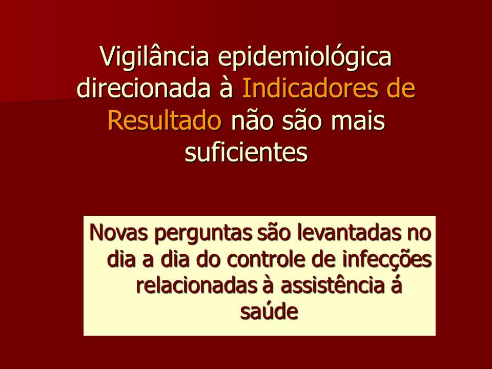 Vigilância epidemiológica direcionada à Indicadores de Resultado não são mais suficientes