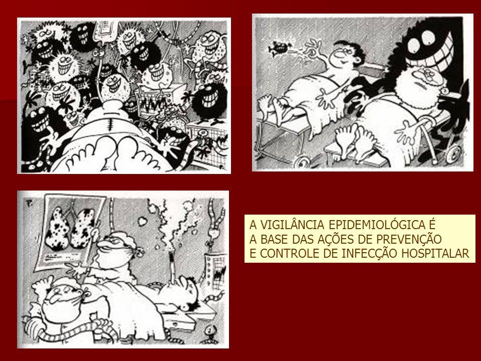 A VIGILÂNCIA EPIDEMIOLÓGICA É