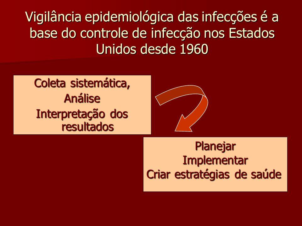 Vigilância epidemiológica das infecções é a base do controle de infecção nos Estados Unidos desde 1960
