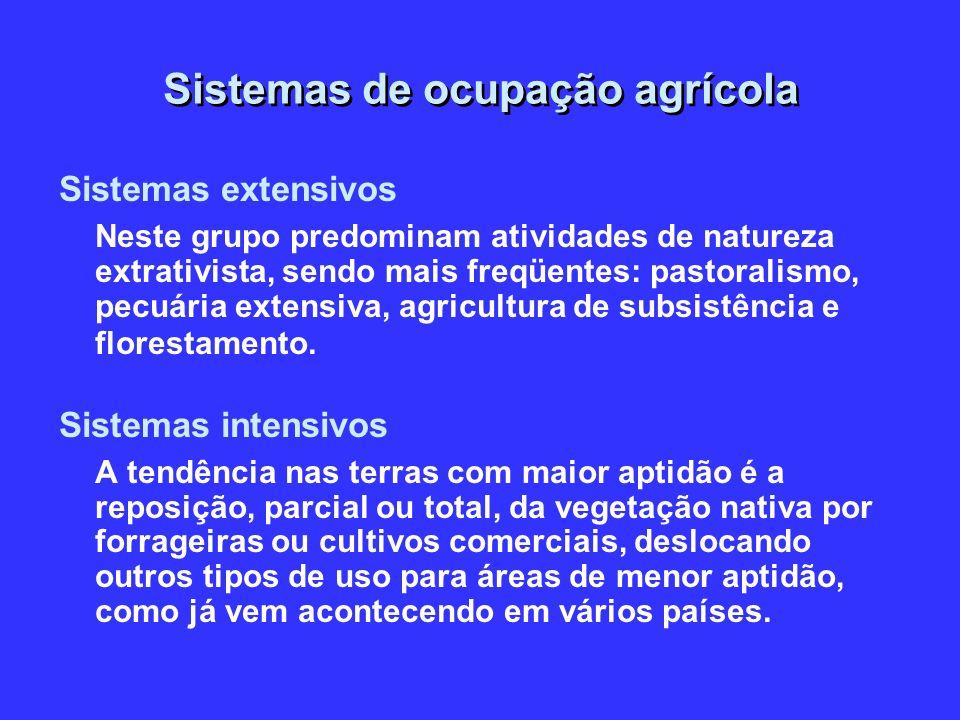 Sistemas de ocupação agrícola