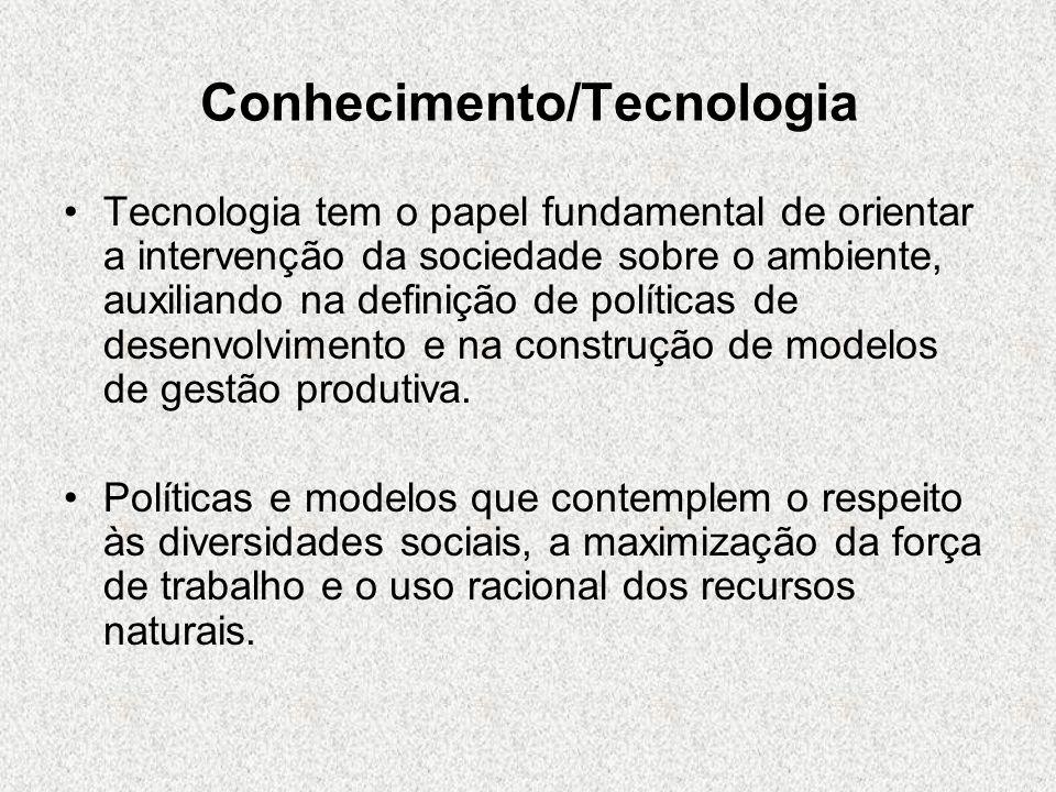 Conhecimento/Tecnologia