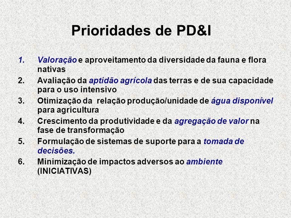 Prioridades de PD&I Valoração e aproveitamento da diversidade da fauna e flora nativas.