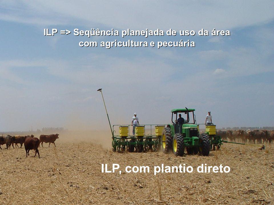 ILP, com plantio direto ILP => Seqüência planejada de uso da área