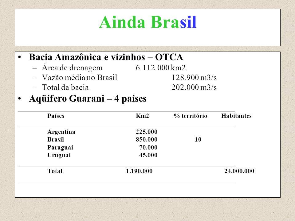 Ainda Brasil Bacia Amazônica e vizinhos – OTCA