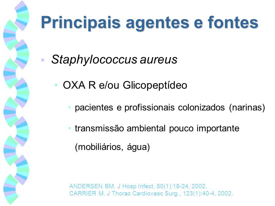 Principais agentes e fontes