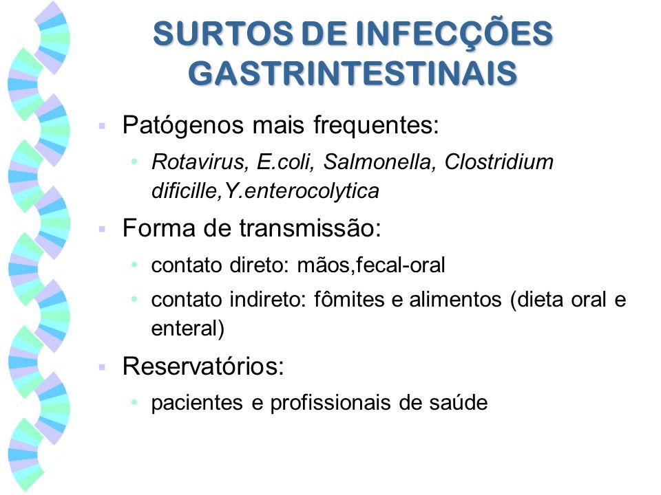 SURTOS DE INFECÇÕES GASTRINTESTINAIS