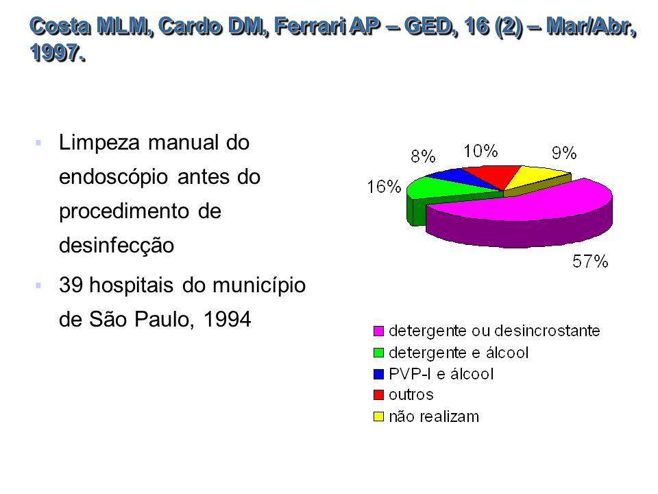 Costa MLM, Cardo DM, Ferrari AP – GED, 16 (2) – Mar/Abr, 1997.