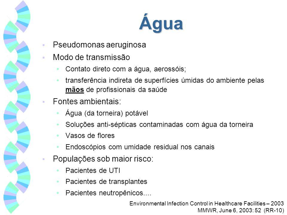 Água Pseudomonas aeruginosa Modo de transmissão Fontes ambientais: