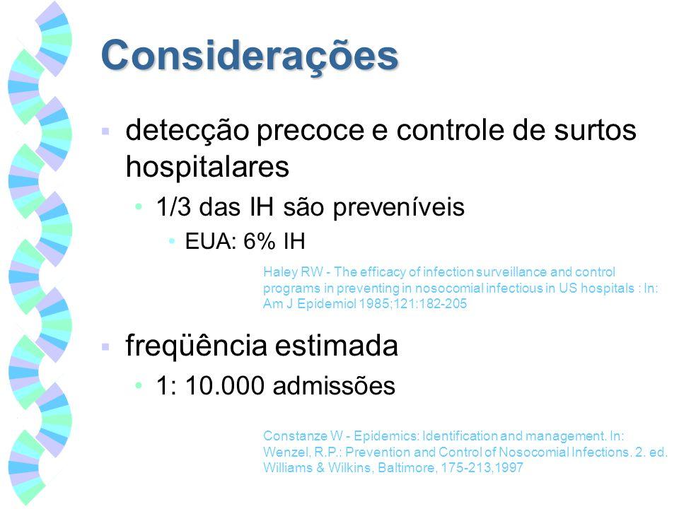 Considerações detecção precoce e controle de surtos hospitalares