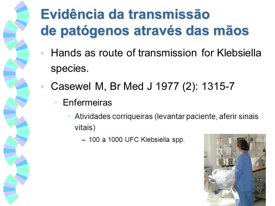 Evidência da transmissão de patógenos através das mãos
