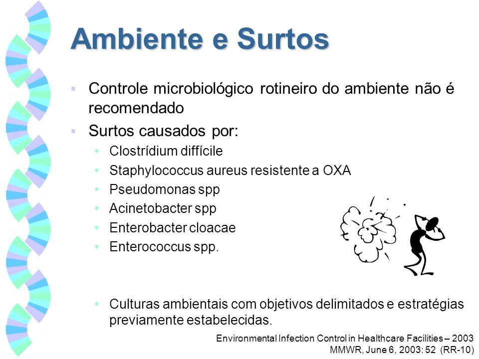 Ambiente e SurtosControle microbiológico rotineiro do ambiente não é recomendado. Surtos causados por:
