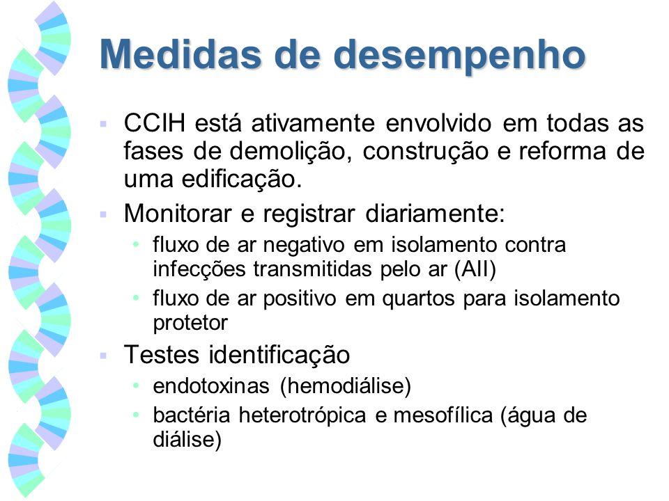 Medidas de desempenhoCCIH está ativamente envolvido em todas as fases de demolição, construção e reforma de uma edificação.