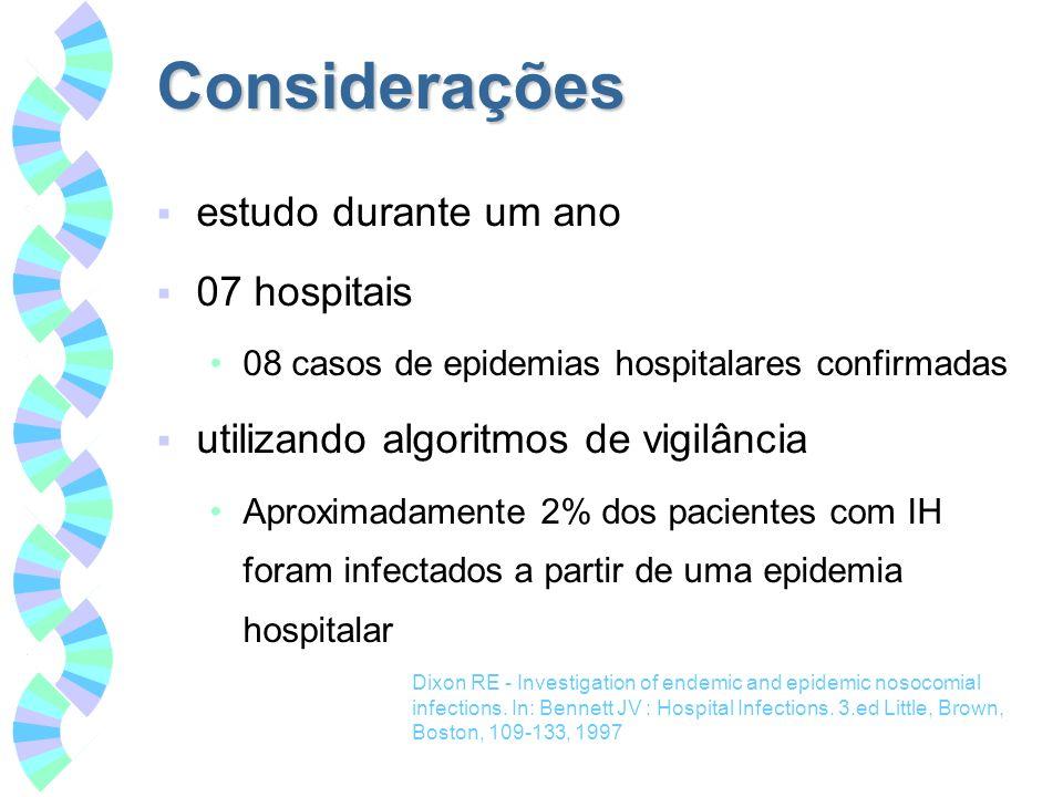 Considerações estudo durante um ano 07 hospitais