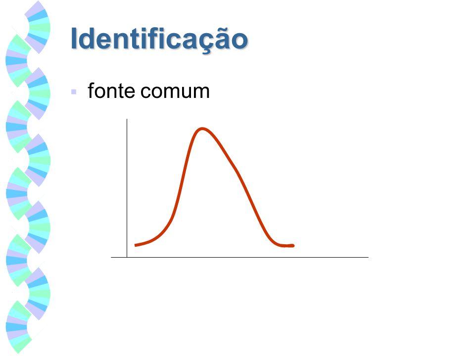 Identificação fonte comum