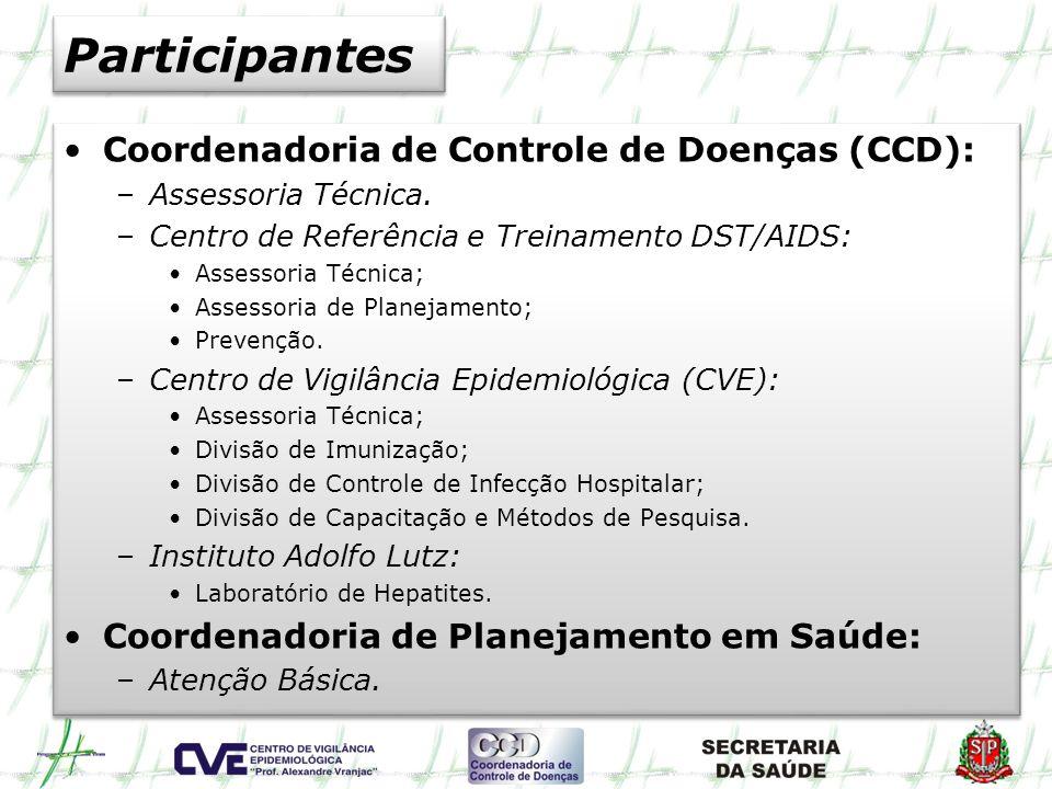 Participantes Coordenadoria de Controle de Doenças (CCD):
