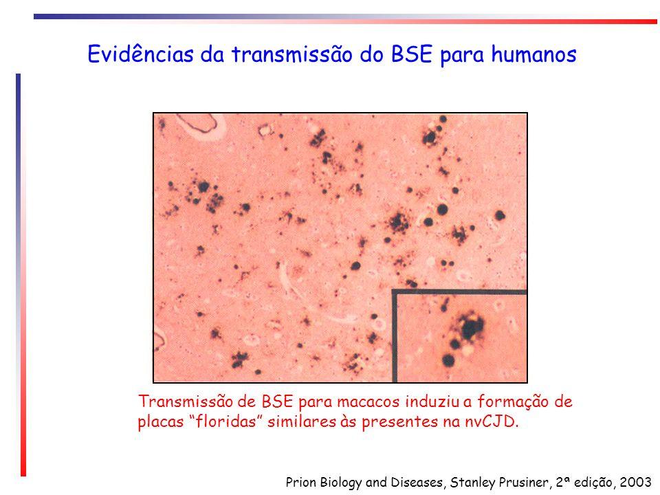 Evidências da transmissão do BSE para humanos